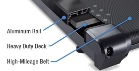 Diagram showing aluminum rail, heavy duty deck and high mileage belt on the Lifespan TR5000 DT7
