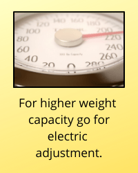"""Weighing scales with text underneath reading """"For higher weight capacity go for electric adjustment."""""""